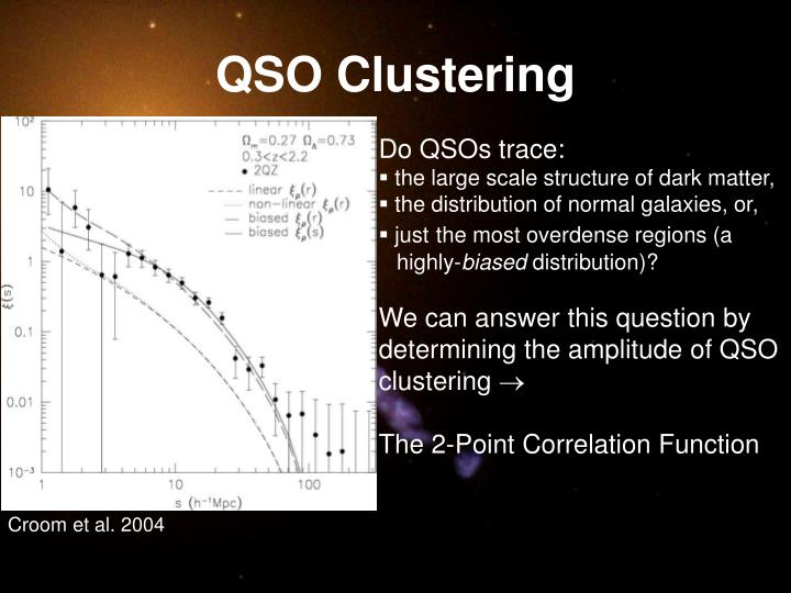QSO Clustering