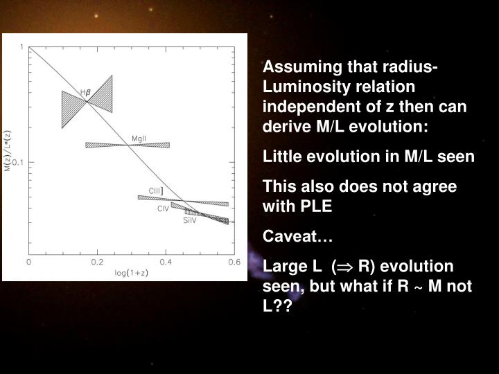 Assuming that radius-Luminosity relation independent of z then can derive M/L evolution: