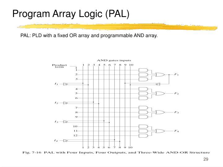 Program Array Logic (PAL)