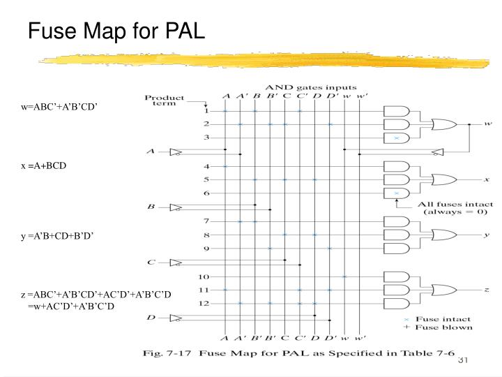 Fuse Map for PAL