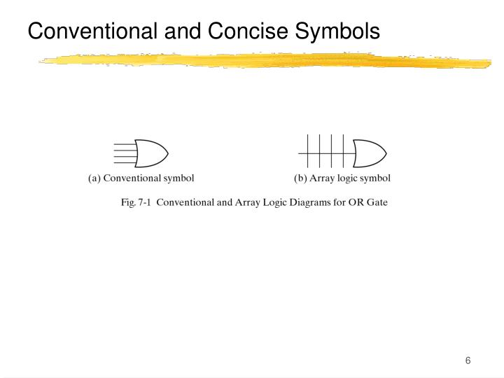 Conventional and Concise Symbols