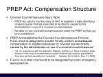 prep act compensation structure
