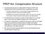 prep act compensation structure2