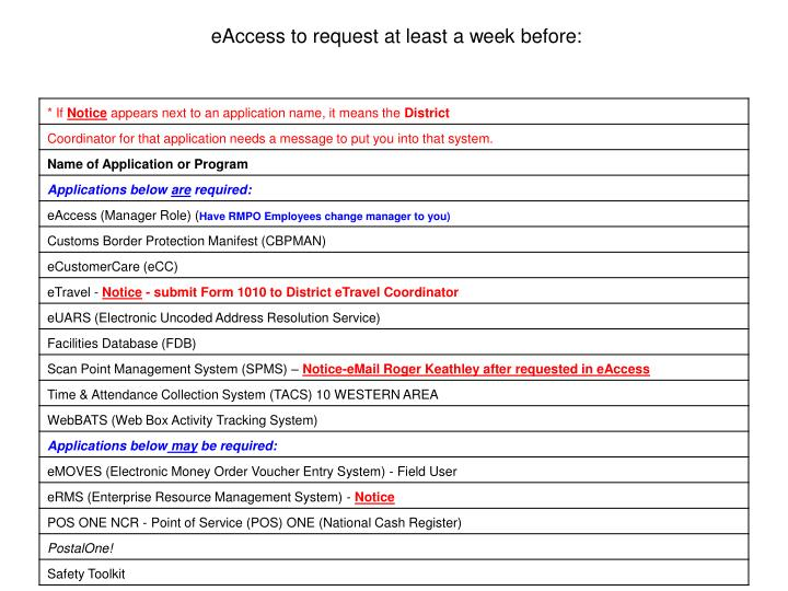 EAccess to request at least a week before:
