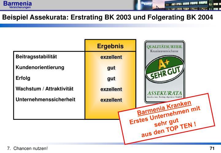 Beispiel Assekurata: Erstrating BK 2003 und Folgerating BK 2004
