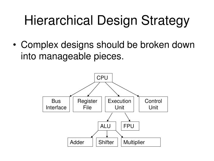 Hierarchical design strategy