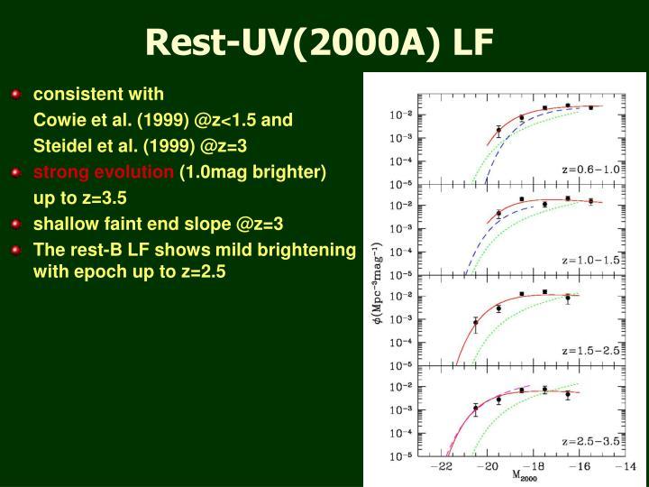 Rest-UV(2000A) LF