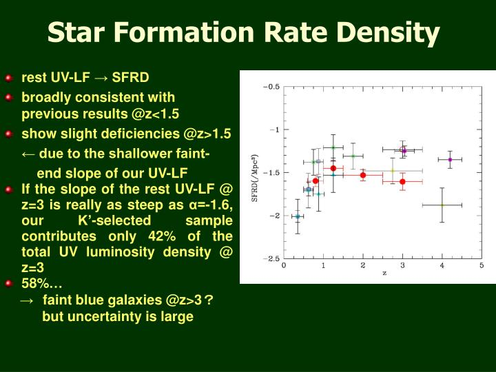 Star Formation Rate Density