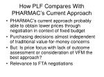 how plf compares with pharmac s current approach