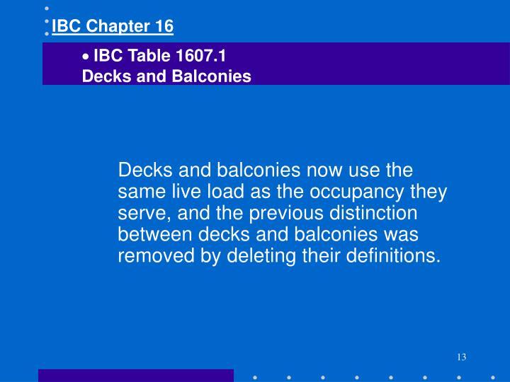 IBC Chapter 16