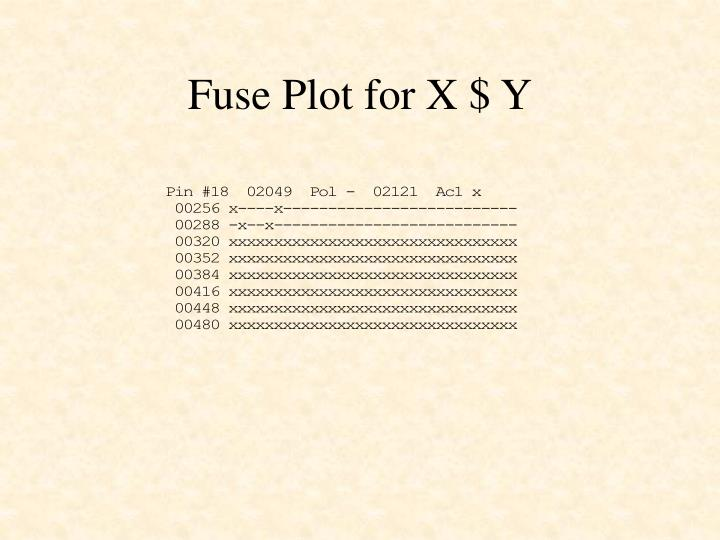 Fuse Plot for X $ Y