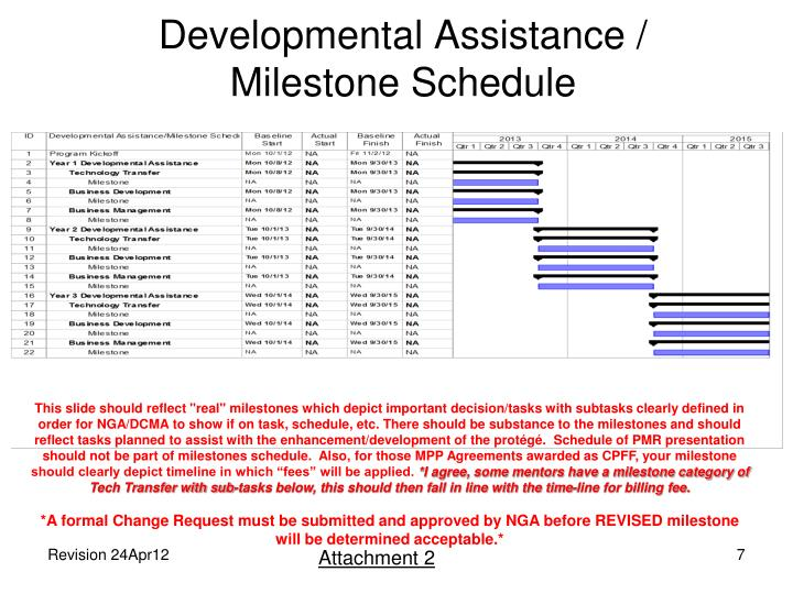 Developmental Assistance /