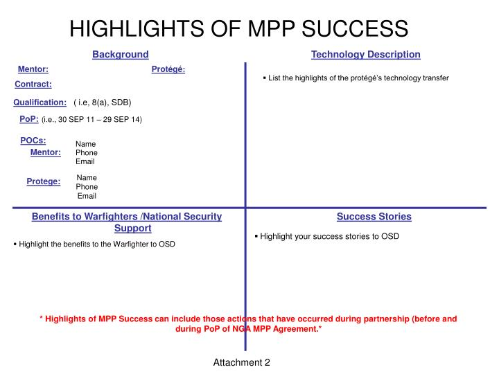 HIGHLIGHTS OF MPP SUCCESS