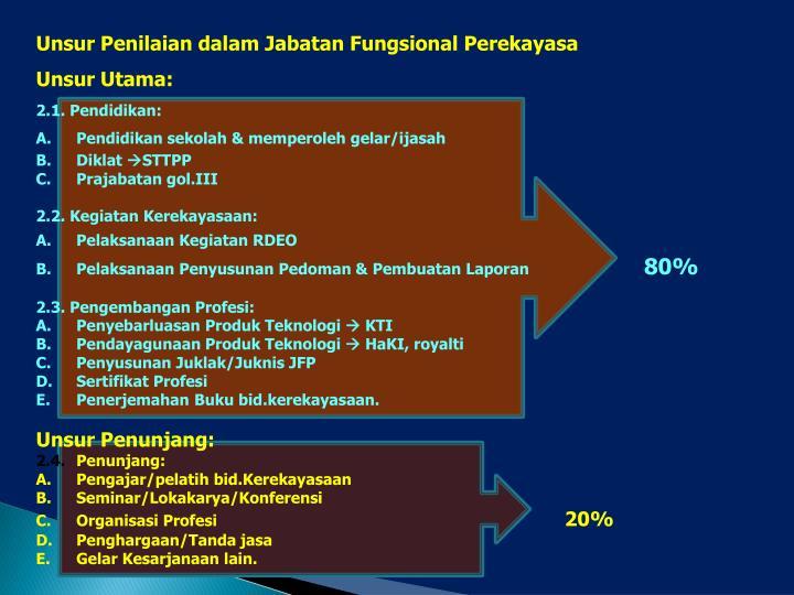 Unsur Penilaian dalam Jabatan Fungsional Perekayasa