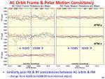 ac orbit frame polar motion consistency