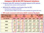 compare igr igs ppp network solutions