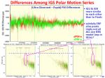 differences among igs polar motion series