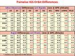 pairwise igs orbit differences