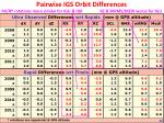 pairwise igs orbit differences1