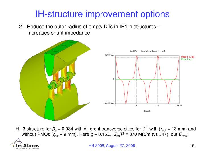 IH-structure improvement options
