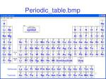 periodic table bmp