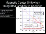 magnetic center shift when integrated gradient is changed