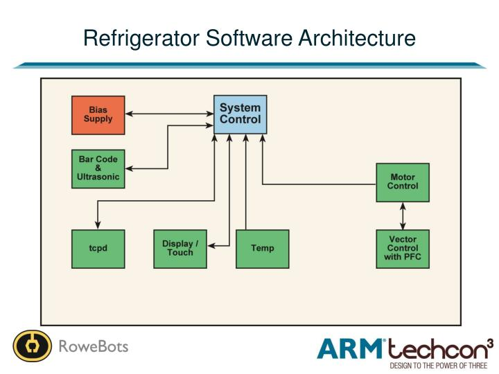 Refrigerator Software Architecture