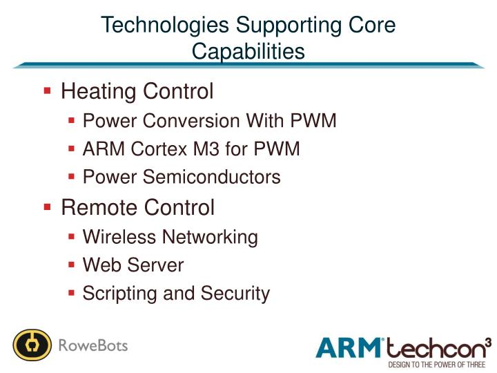 Technologies Supporting Core Capabilities