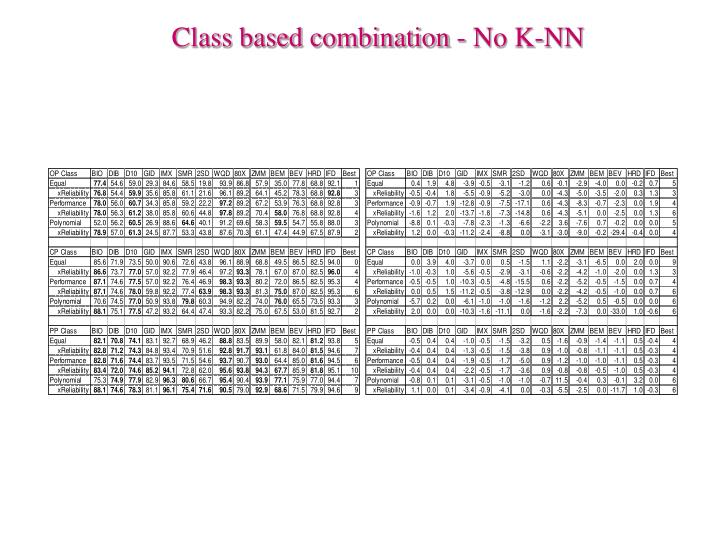 Class based combination - No K-NN