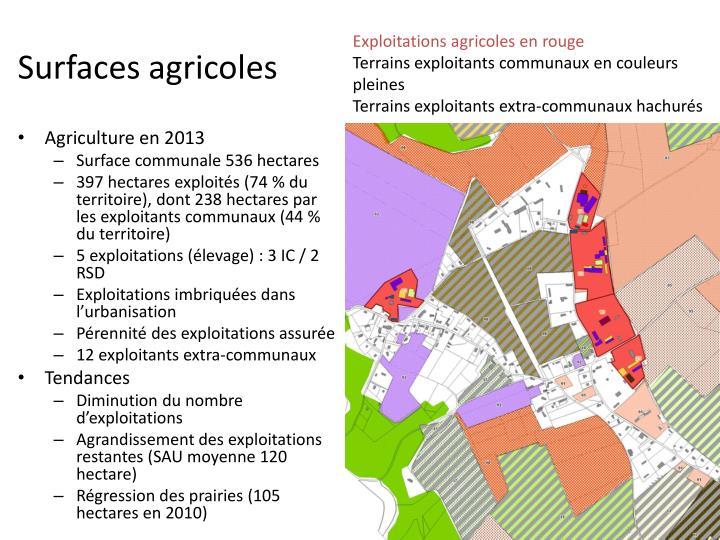Exploitations agricoles en rouge