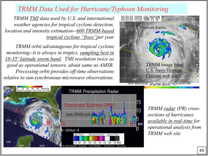 TRMM Data Used for Hurricane/Typhoon Monitoring