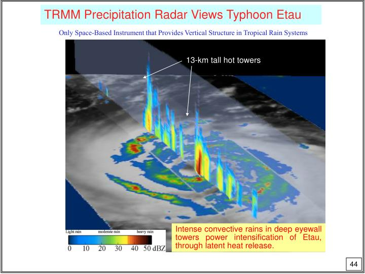 TRMM Precipitation Radar Views Typhoon Etau