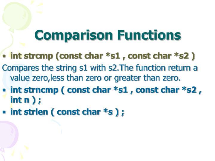 Comparison Functions