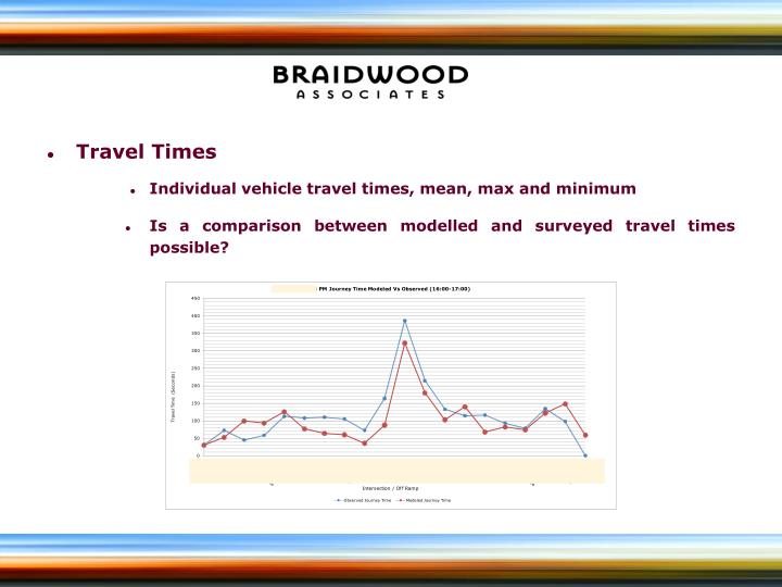 Travel Times