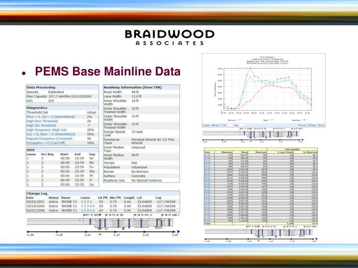 PEMS Base Mainline Data