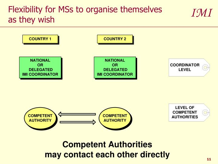 Flexibility for MSs to organise themselves