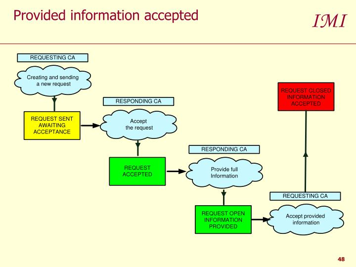 Provided information accepted