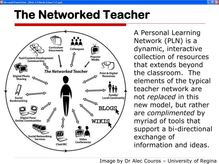 The Networked Teacher