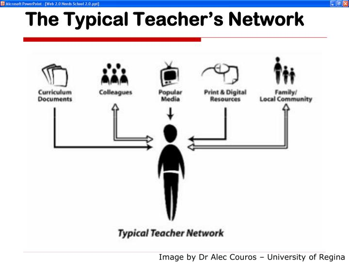 The typical teacher s network