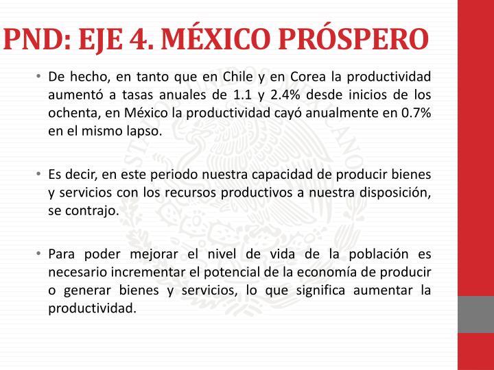 PND: EJE 4. MÉXICO PRÓSPERO