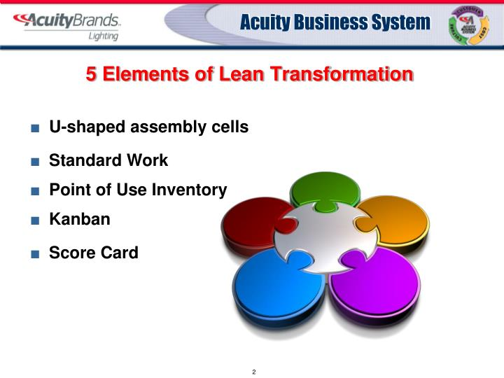 5 elements of lean transformation