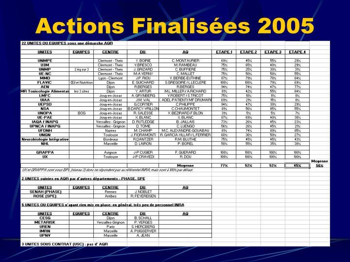 Actions Finalisées 2005