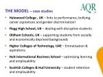 the model case studies