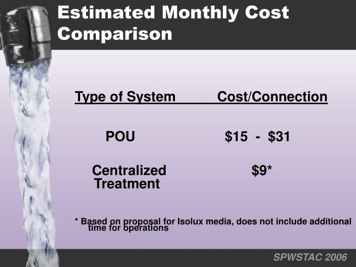 Estimated Monthly Cost Comparison
