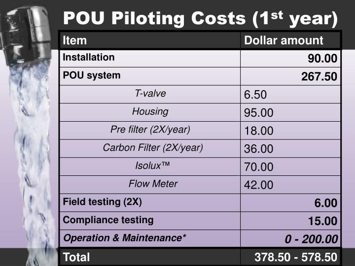 POU Piloting Costs (1