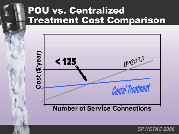 POU vs. Centralized      Treatment Cost Comparison