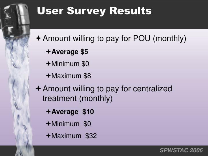 User Survey Results