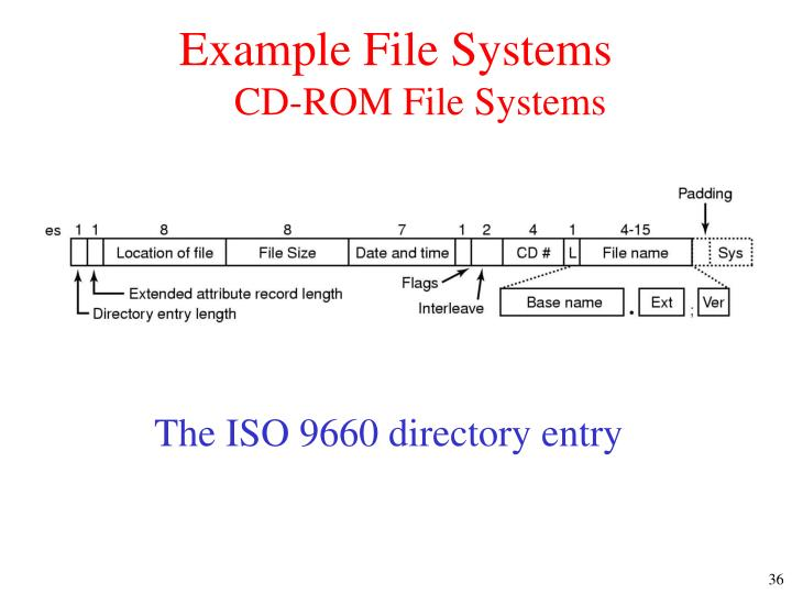 Example File Systems