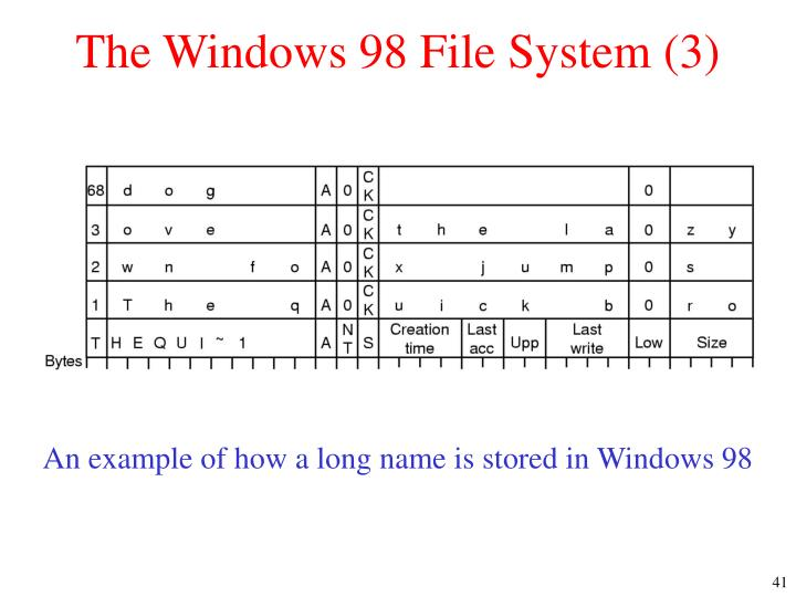 The Windows 98 File System (3)