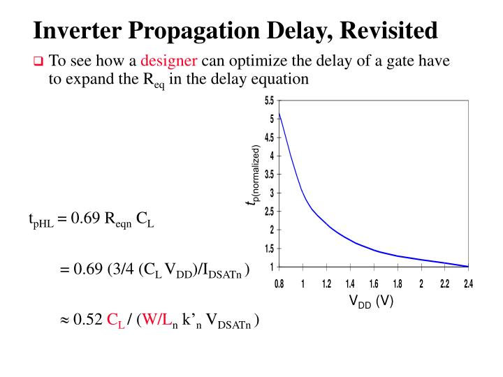 Inverter propagation delay revisited